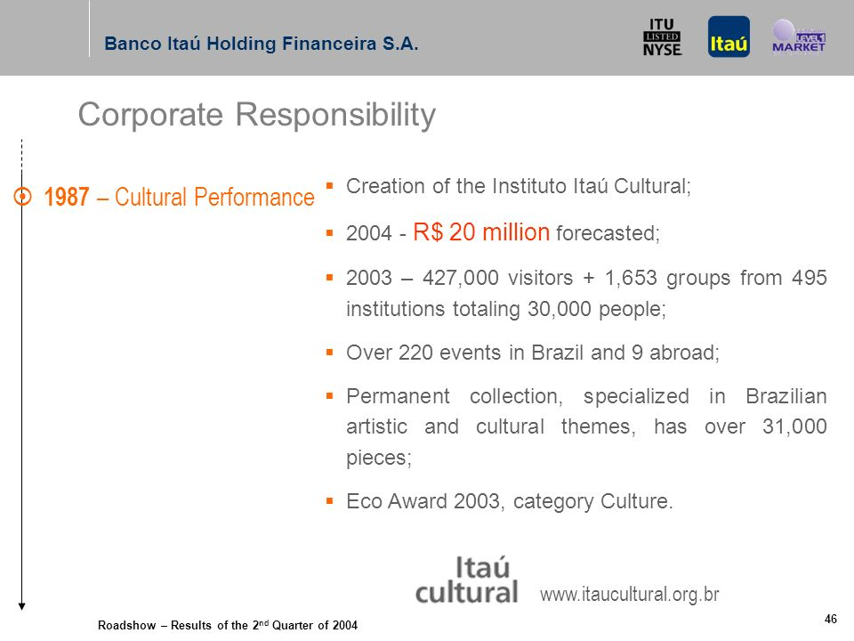 Roadshow – Results of the 2 nd Quarter of 2004 Banco Itaú Holding Financeira S.A. 45 Agenda Results – 2 nd Quarter 2004 Focus on consumer credit segme