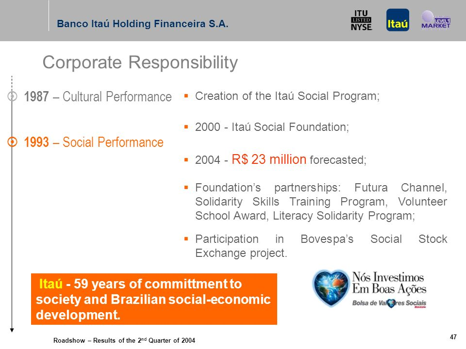 Roadshow – Results of the 2 nd Quarter of 2004 Banco Itaú Holding Financeira S.A. 46 Corporate Responsibility Creation of the Instituto Itaú Cultural;