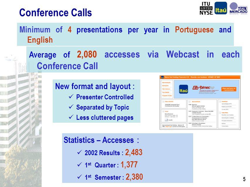 4 APIMEC Meetings São Paulo Belo Horizonte Porto Alegre Brasília Fortaleza Rio de Janeiro (*) 222 182 179 45 33 430 188 140 219 212 (**) 60 44 - (**)