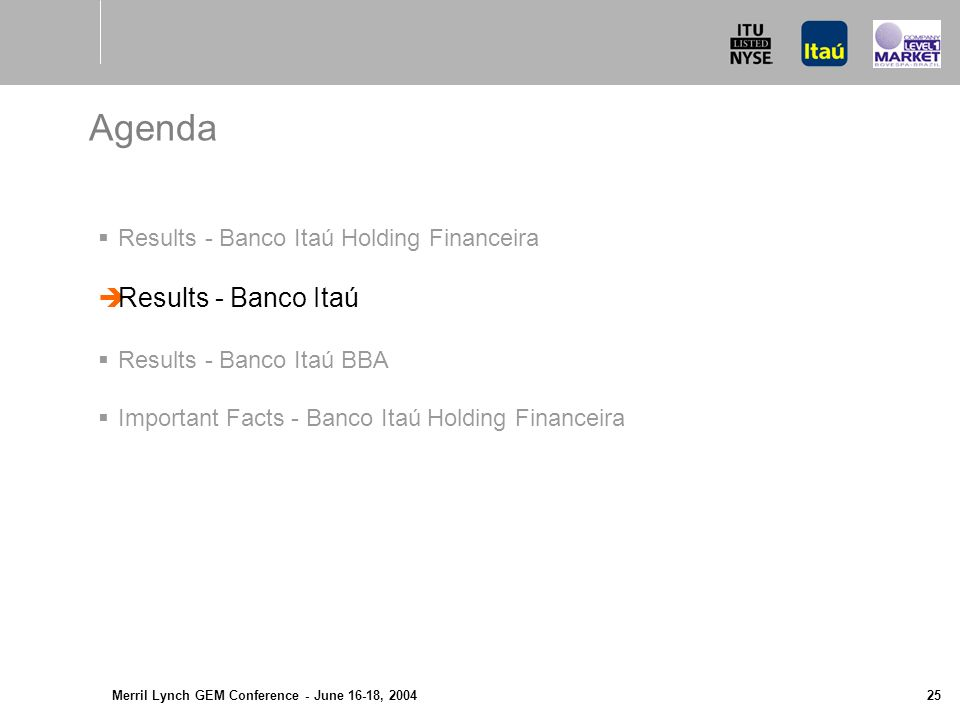 Merril Lynch GEM Conference - June 16-18, Banco Itaú 601 7, % 22, ,881 Banco Itaú-BBA 215 3, % 22,030 31,130 Net Income Allocated Capital Tier I ROE (%) Credit Operations (*) Total Assets Banco Itaú 651 6, % 22,224 95,079 Banco Itaú-BBA 48 2, % 22,468 30,233 March 2004December 2003 (*) Endorsements and Sureties included.