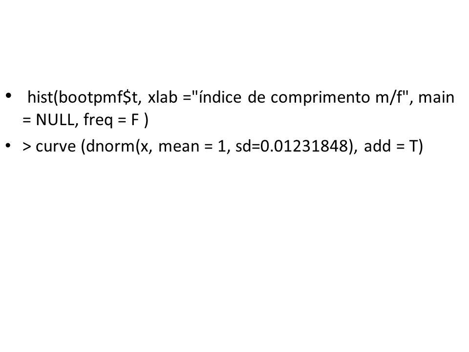 hist(bootpmf$t, xlab = índice de comprimento m/f , main = NULL, freq = F ) > curve (dnorm(x, mean = 1, sd=0.01231848), add = T)