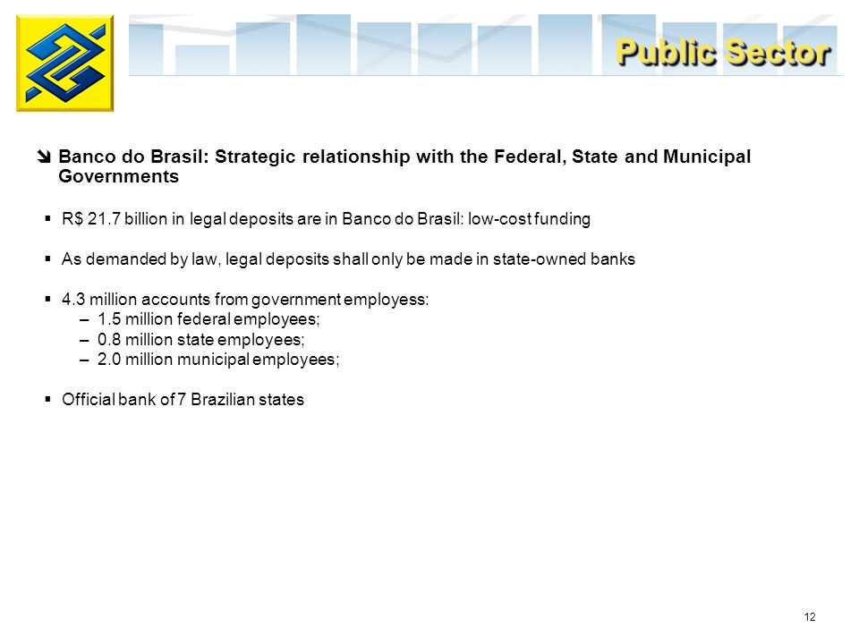 12 R$ 21.7 billion in legal deposits are in Banco do Brasil: low-cost funding As demanded by law, legal deposits shall only be made in state-owned banks 4.3 million accounts from government employess: –1.5 million federal employees; –0.8 million state employees; –2.0 million municipal employees; Official bank of 7 Brazilian states Banco do Brasil: Strategic relationship with the Federal, State and Municipal Governments Public Sector