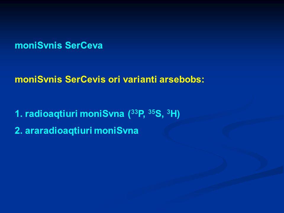 moniSvnis SerCeva moniSvnis SerCevis ori varianti arsebobs: 1. radioaqtiuri moniSvna ( 33 P, 35 S, 3 H) 2. araradioaqtiuri moniSvna