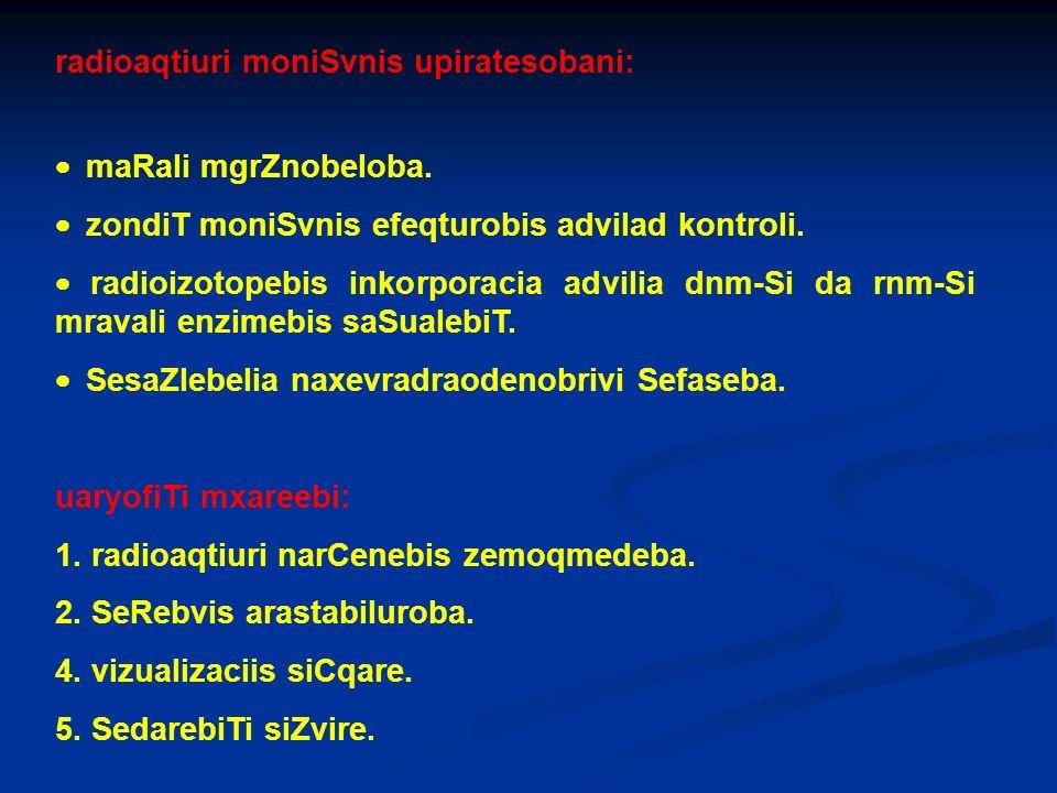 radioaqtiuri moniSvnis upiratesobani: maRali mgrZnobeloba. zondiT moniSvnis efeqturobis advilad kontroli. radioizotopebis inkorporacia advilia dnm-Si