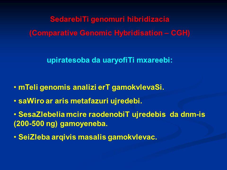 SedarebiTi genomuri hibridizacia (Comparative Genomic Hybridisation – CGH) upiratesoba da uaryofiTi mxareebi: mTeli genomis analizi erT gamokvlevaSi.