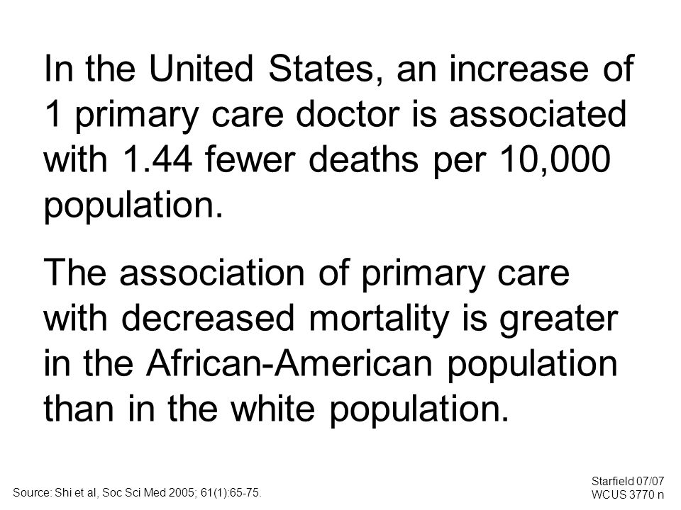 Source: Shi et al, Soc Sci Med 2005; 61(1):65-75. In the United States, an increase of 1 primary care doctor is associated with 1.44 fewer deaths per
