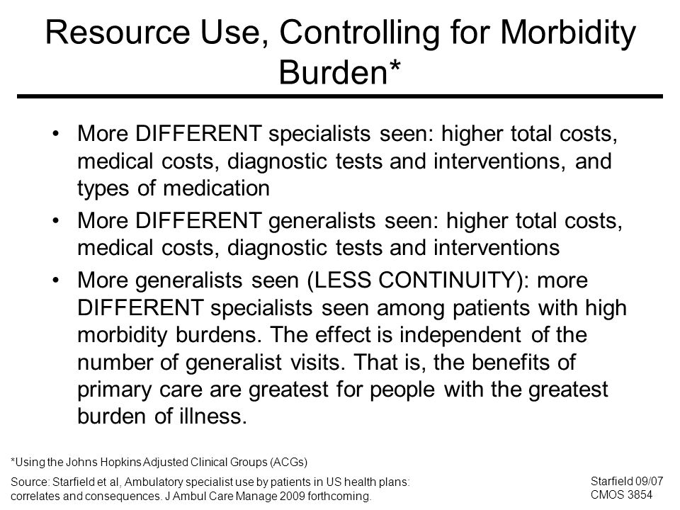 Resource Use, Controlling for Morbidity Burden* More DIFFERENT specialists seen: higher total costs, medical costs, diagnostic tests and interventions
