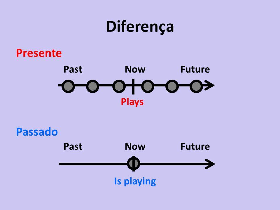 Diferença Plays Is playing Past Now Future Presente Passado