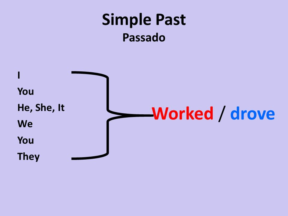 Simple Past Passado I You He, She, It We You They Worked / drove