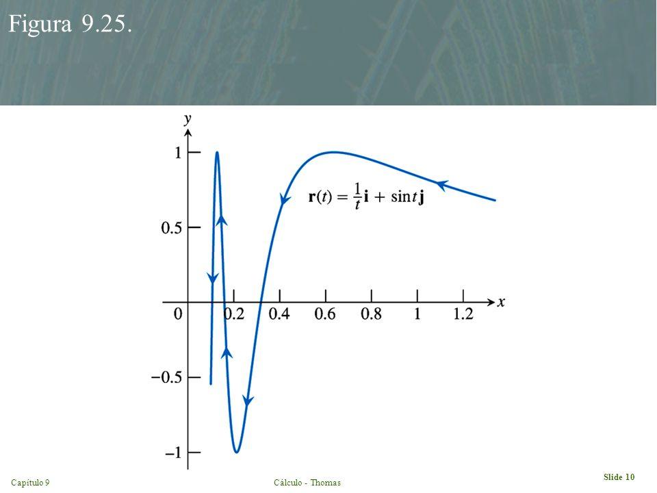 Capítulo 9Cálculo - Thomas Slide 10 Figura 9.25.