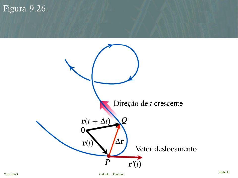 Capítulo 9Cálculo - Thomas Slide 11 Figura 9.26. Direção de t crescente Vetor deslocamento