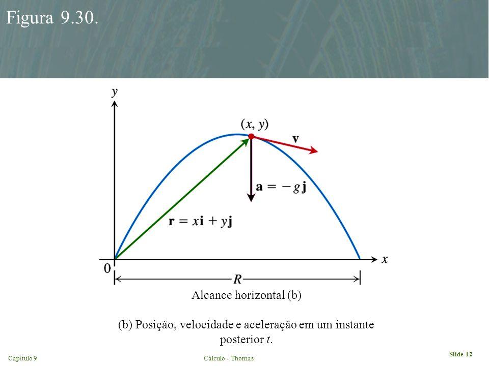 Capítulo 9Cálculo - Thomas Slide 12 Figura 9.30. Alcance horizontal (b) (b) Posição, velocidade e aceleração em um instante posterior t.