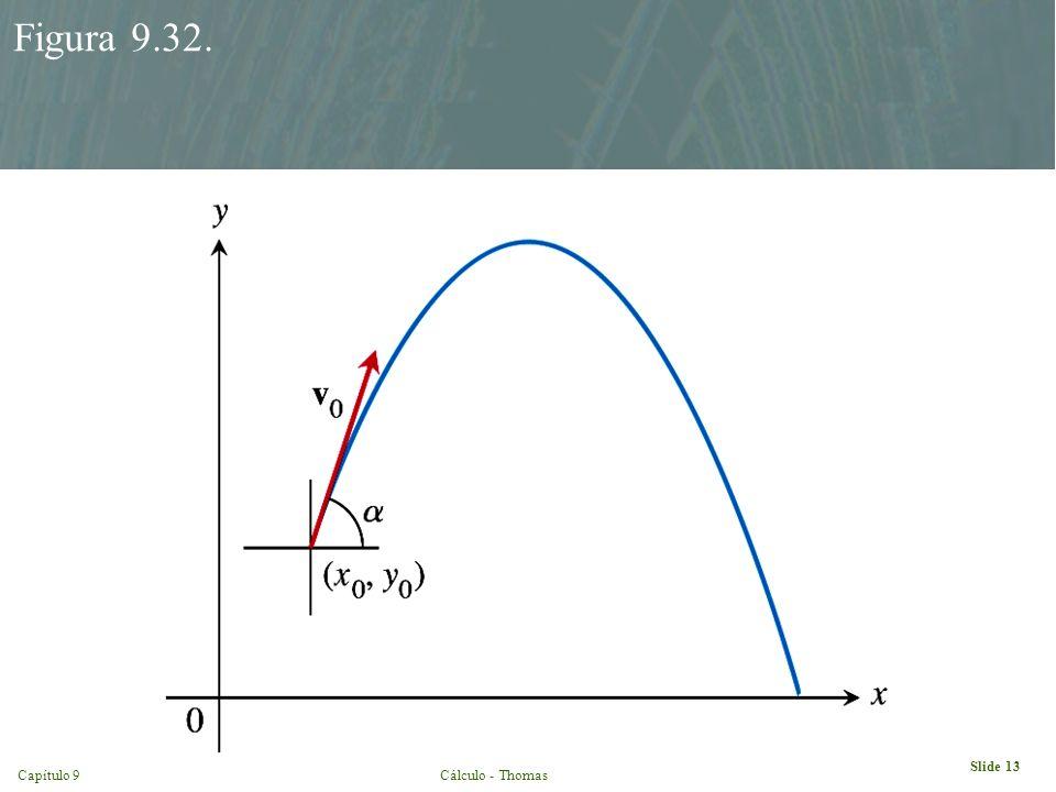 Capítulo 9Cálculo - Thomas Slide 13 Figura 9.32.