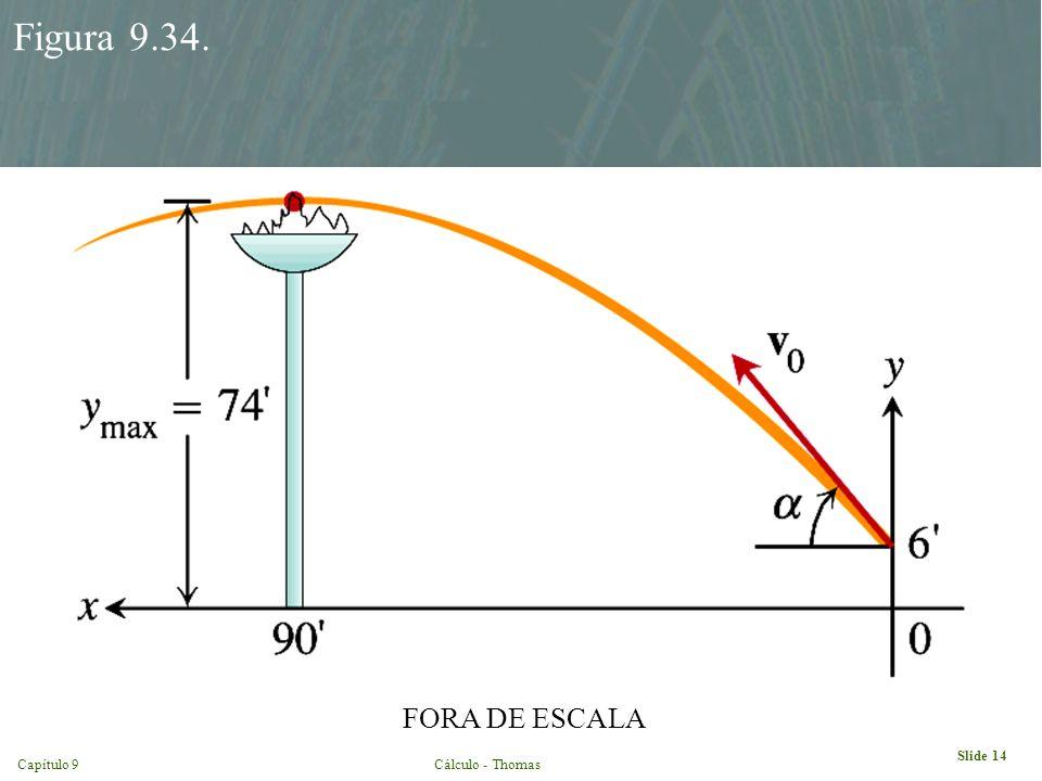 Capítulo 9Cálculo - Thomas Slide 14 Figura 9.34. FORA DE ESCALA