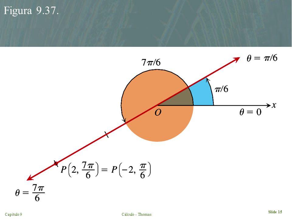 Capítulo 9Cálculo - Thomas Slide 15 Figura 9.37.