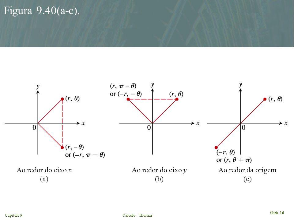 Capítulo 9Cálculo - Thomas Slide 16 Figura 9.40(a-c). Ao redor do eixo x (a) Ao redor do eixo y (b) Ao redor da origem (c)