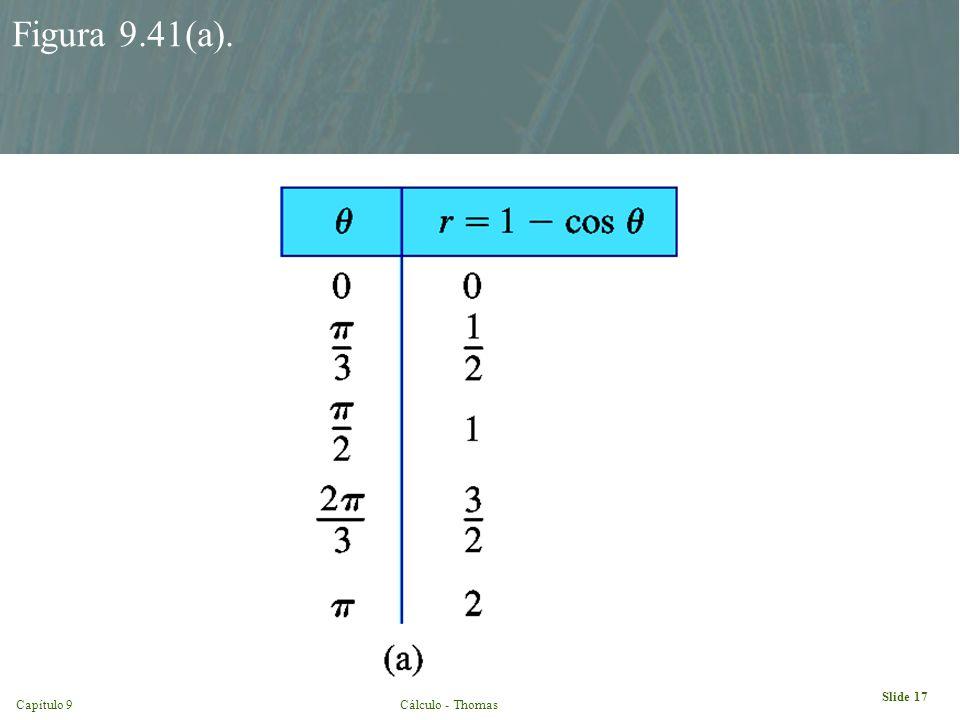 Capítulo 9Cálculo - Thomas Slide 17 Figura 9.41(a).