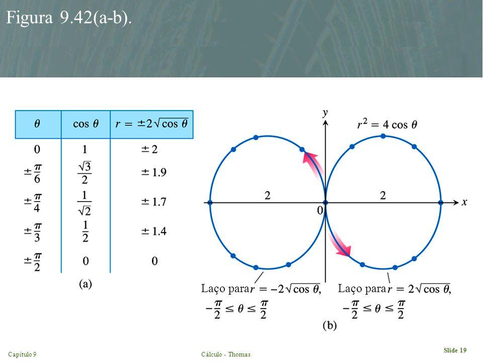 Capítulo 9Cálculo - Thomas Slide 19 Figura 9.42(a-b). Laço para