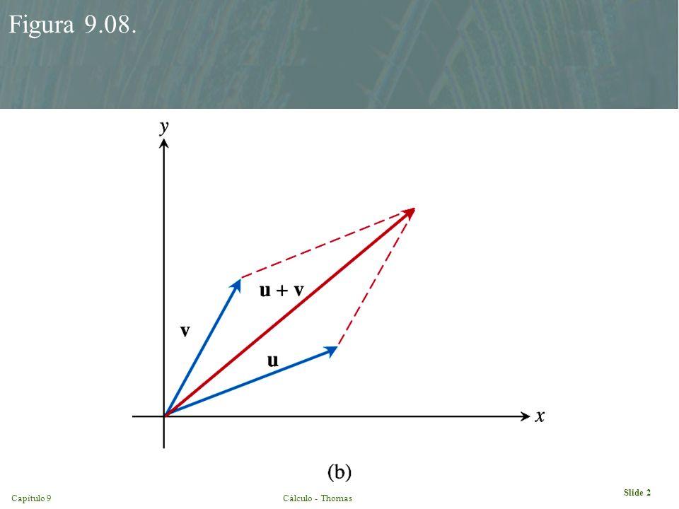 Capítulo 9Cálculo - Thomas Slide 2 Figura 9.08.