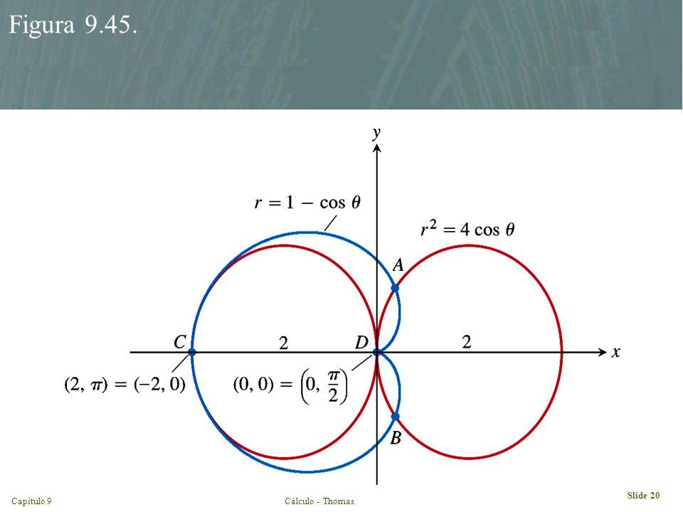 Capítulo 9Cálculo - Thomas Slide 20 Figura 9.45.