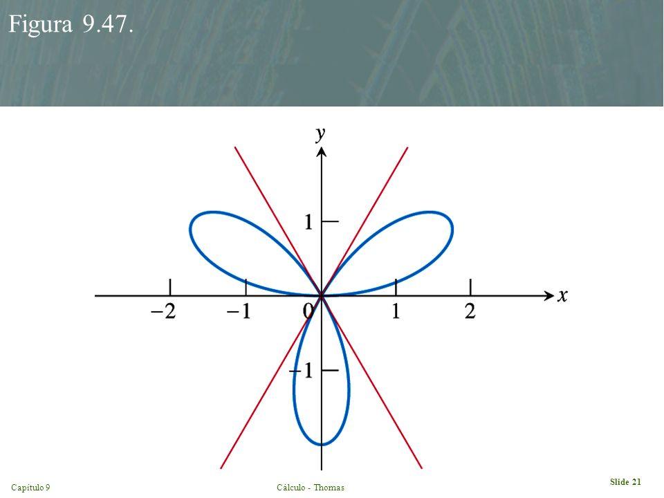 Capítulo 9Cálculo - Thomas Slide 21 Figura 9.47.