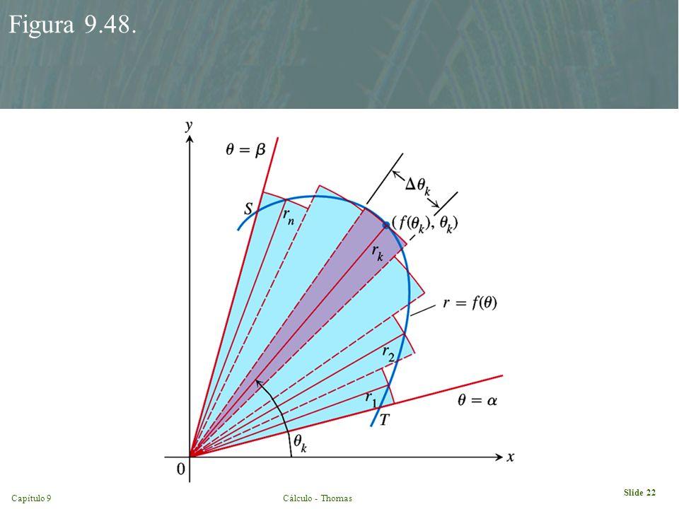 Capítulo 9Cálculo - Thomas Slide 22 Figura 9.48.