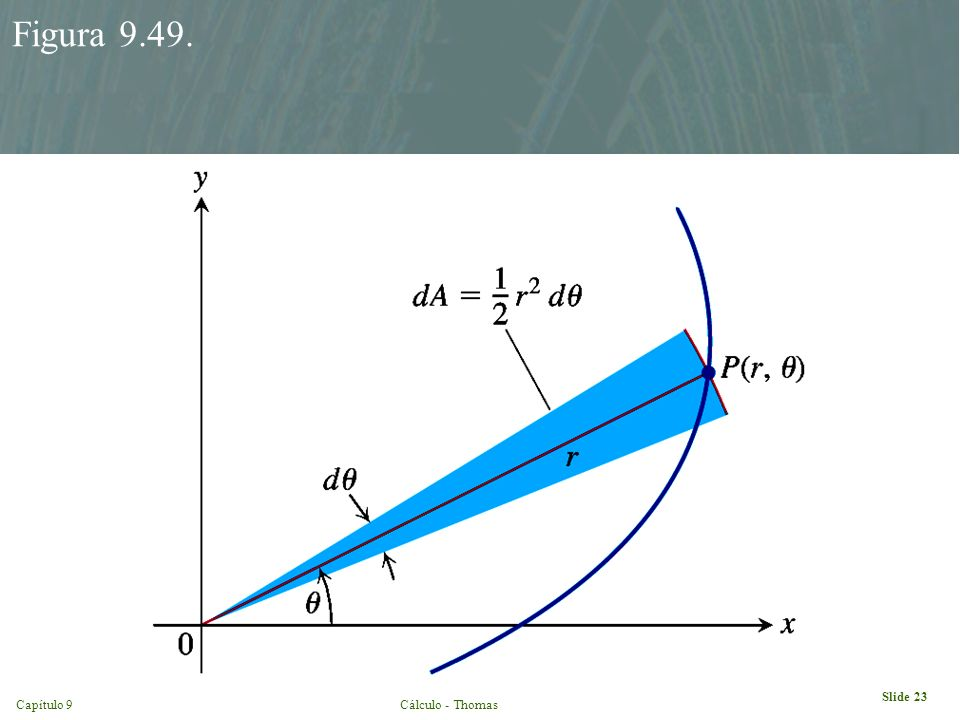 Capítulo 9Cálculo - Thomas Slide 23 Figura 9.49.