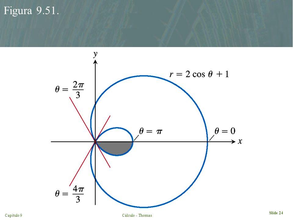 Capítulo 9Cálculo - Thomas Slide 24 Figura 9.51.