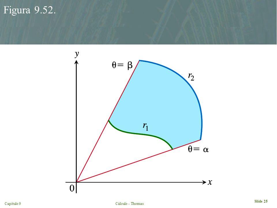 Capítulo 9Cálculo - Thomas Slide 25 Figura 9.52.