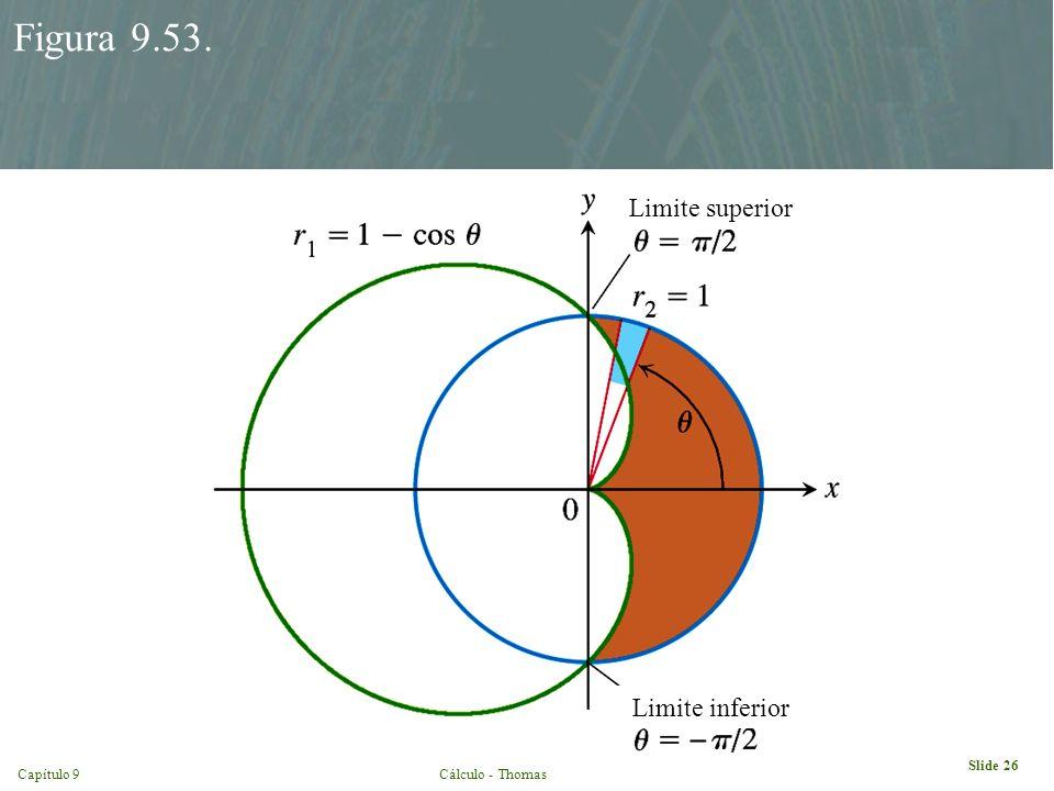 Capítulo 9Cálculo - Thomas Slide 26 Figura 9.53. Limite superior Limite inferior