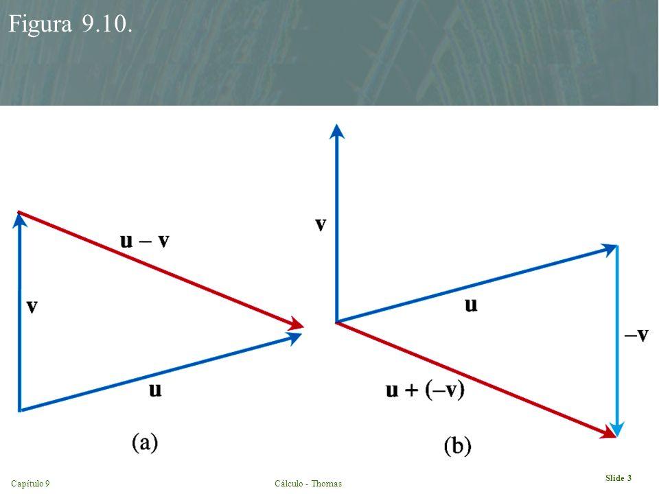Capítulo 9Cálculo - Thomas Slide 3 Figura 9.10.