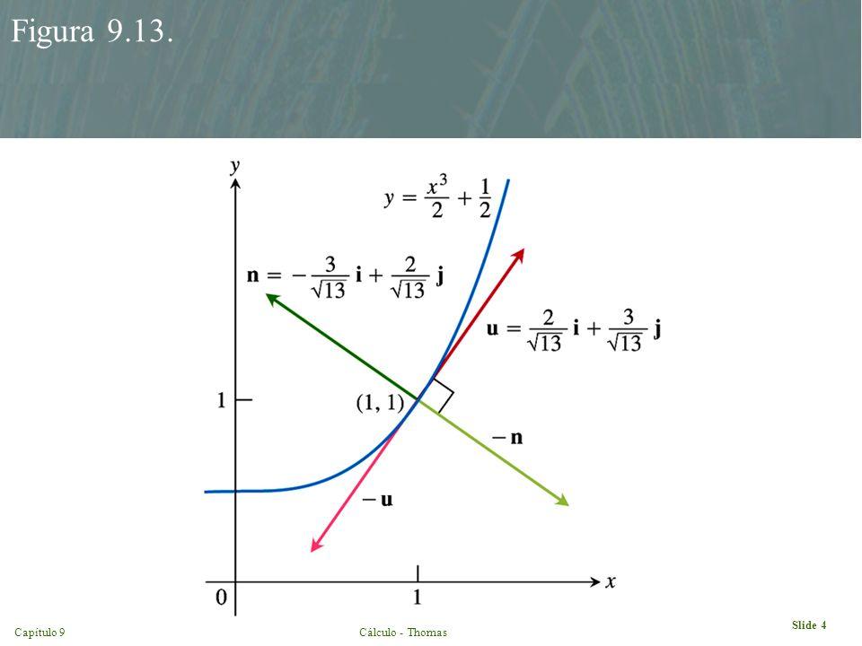 Capítulo 9Cálculo - Thomas Slide 4 Figura 9.13.