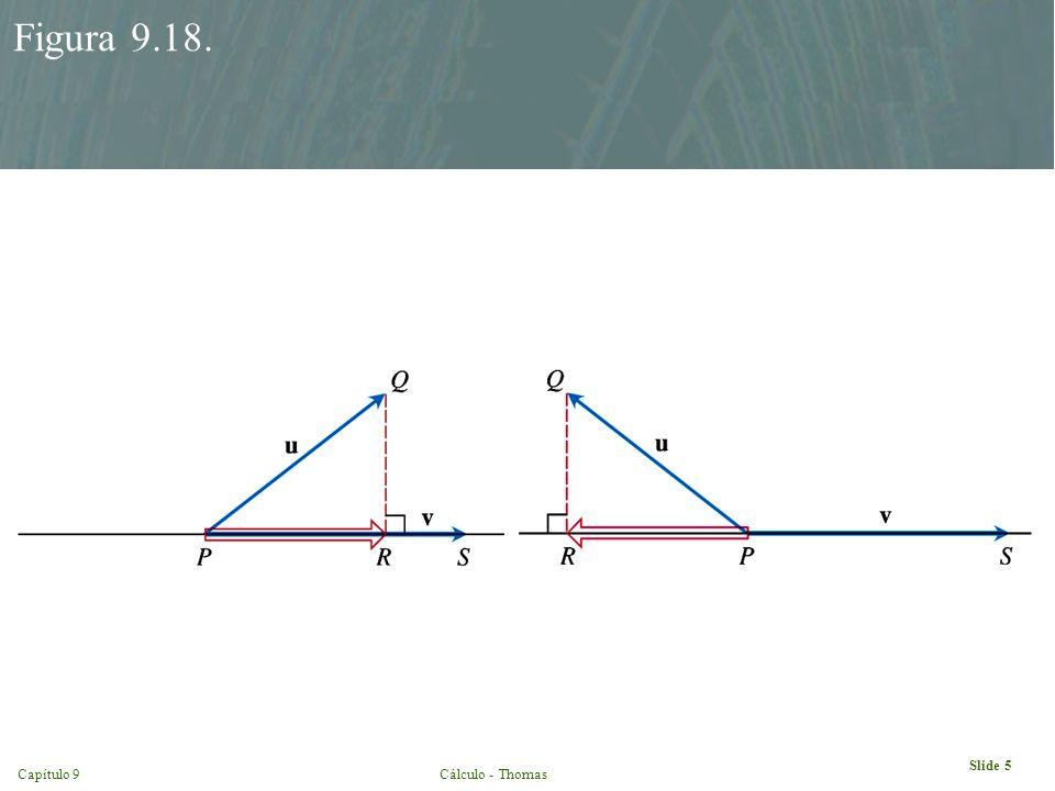 Capítulo 9Cálculo - Thomas Slide 5 Figura 9.18.