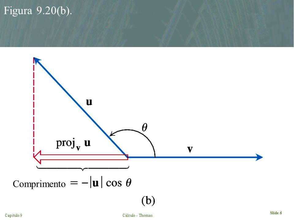 Capítulo 9Cálculo - Thomas Slide 6 Figura 9.20(b). Comprimento