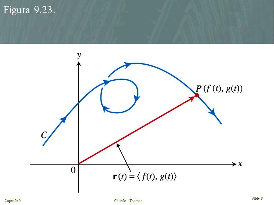 Capítulo 9Cálculo - Thomas Slide 8 Figura 9.23.