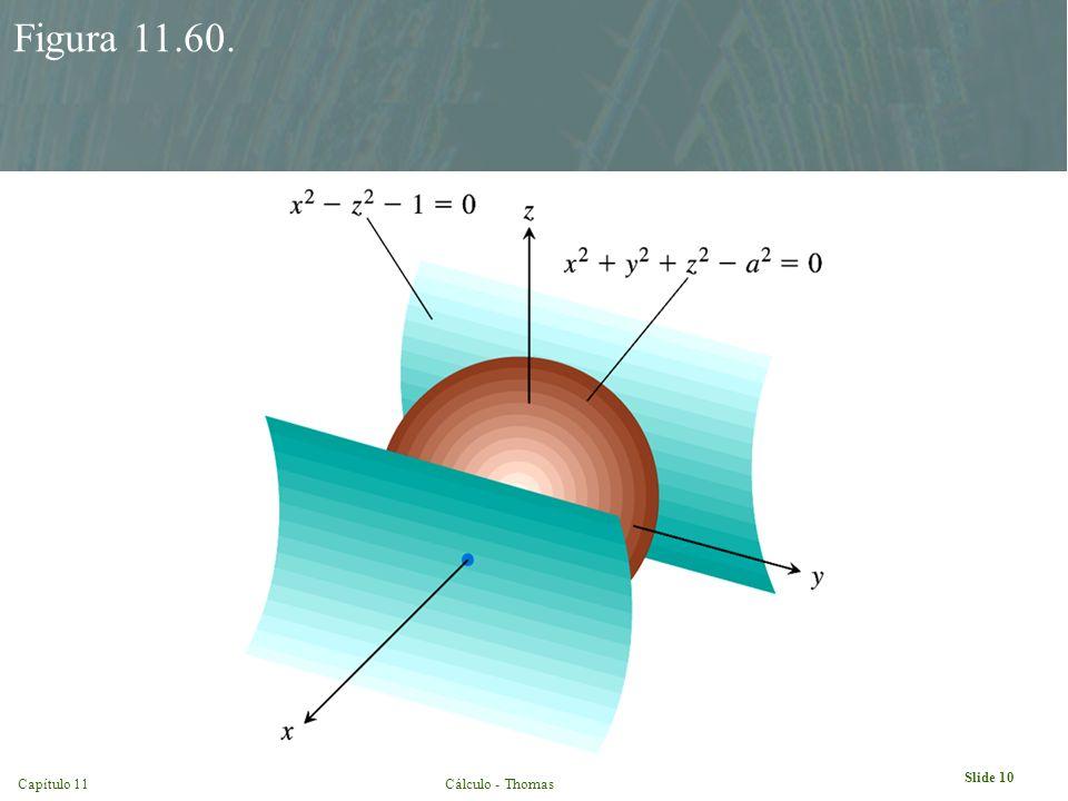 Capítulo 11Cálculo - Thomas Slide 10 Figura 11.60.