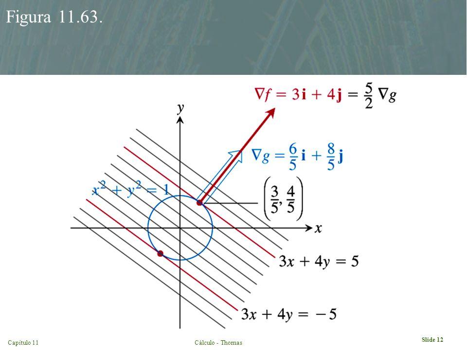 Capítulo 11Cálculo - Thomas Slide 12 Figura 11.63.