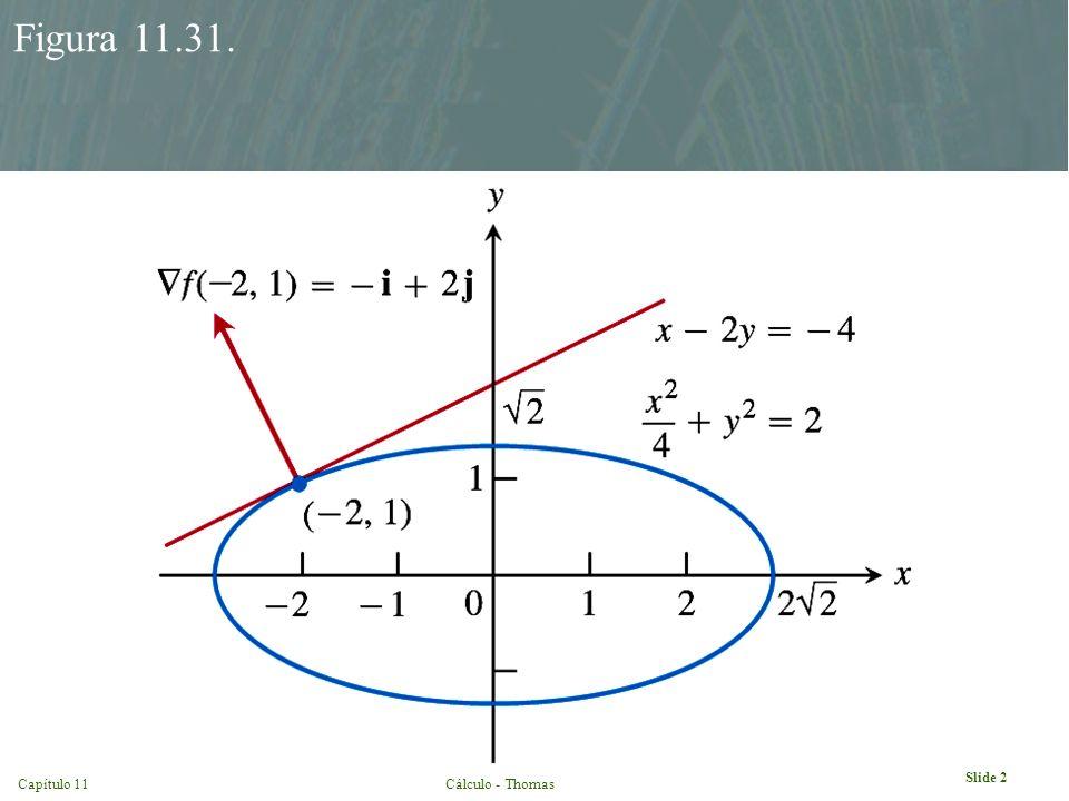 Capítulo 11Cálculo - Thomas Slide 2 Figura 11.31.