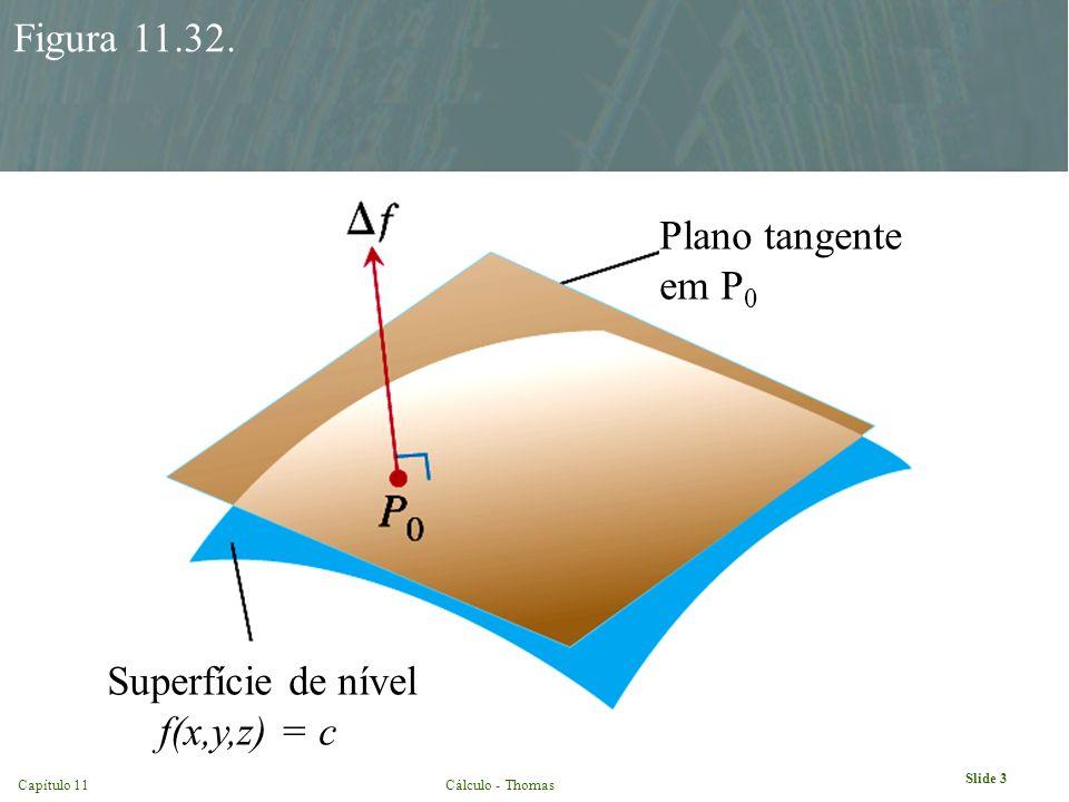 Capítulo 11Cálculo - Thomas Slide 3 Figura 11.32.