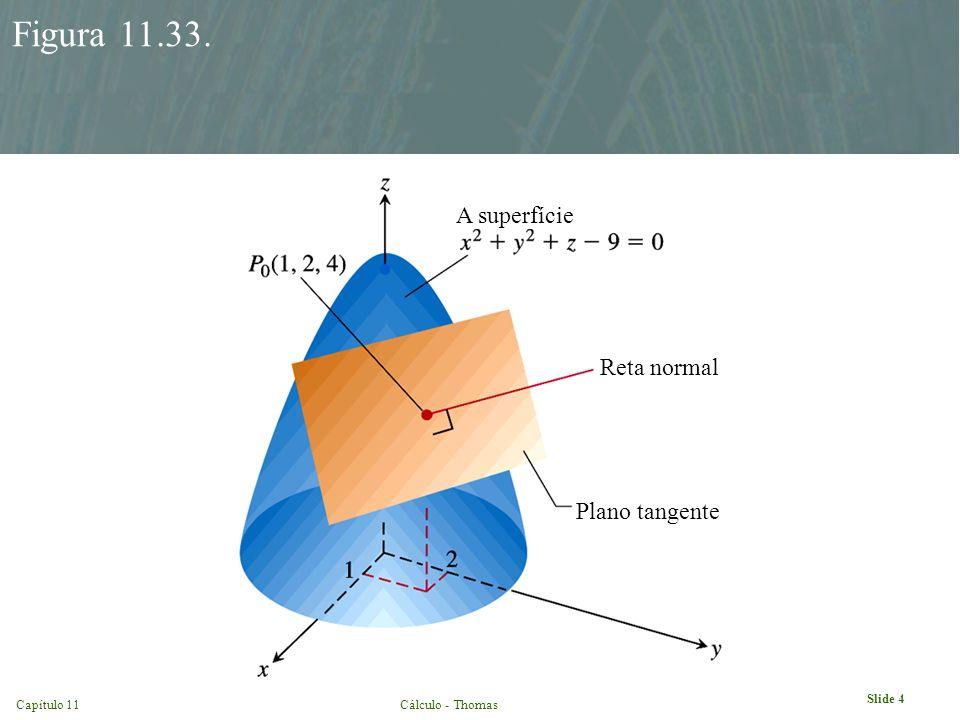 Capítulo 11Cálculo - Thomas Slide 4 Figura 11.33. A superfície Reta normal Plano tangente