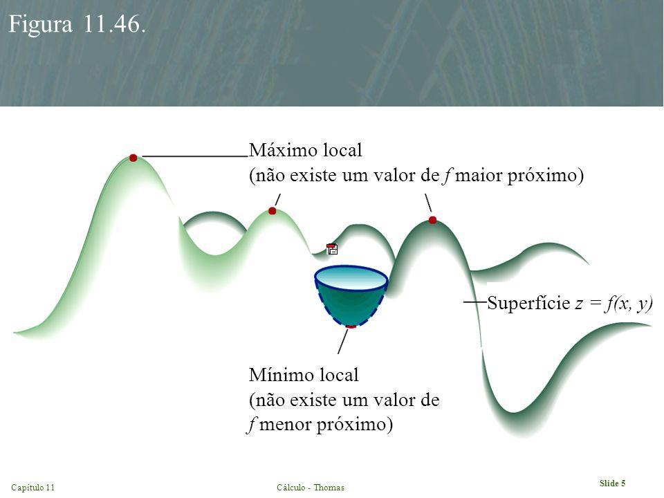 Capítulo 11Cálculo - Thomas Slide 6 Figura 11.47.