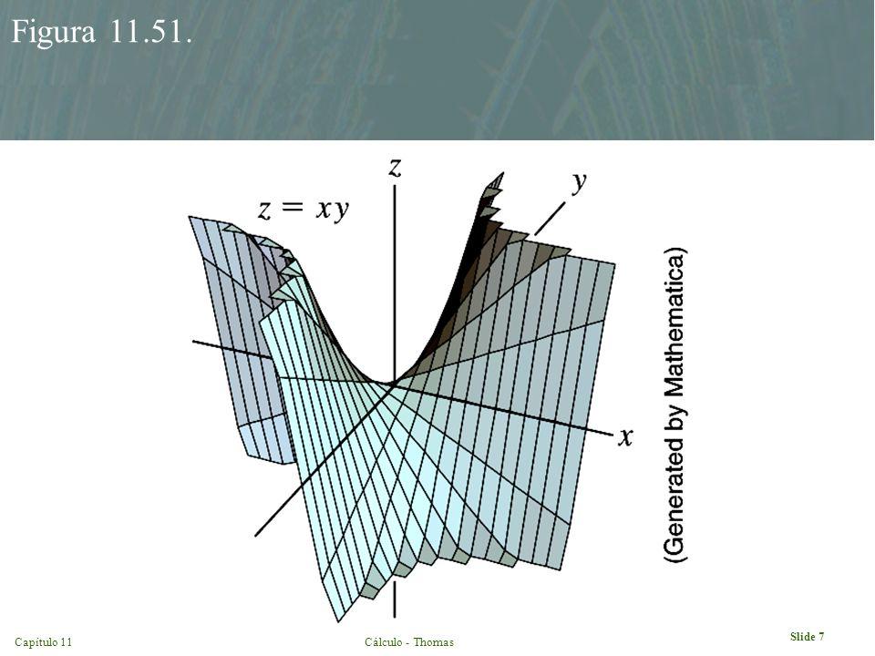 Capítulo 11Cálculo - Thomas Slide 7 Figura 11.51.