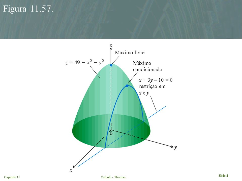 Capítulo 11Cálculo - Thomas Slide 9 Figura 11.59. O cilindro hiperbólico x 2 – z 2 = 1 Nesta parte,
