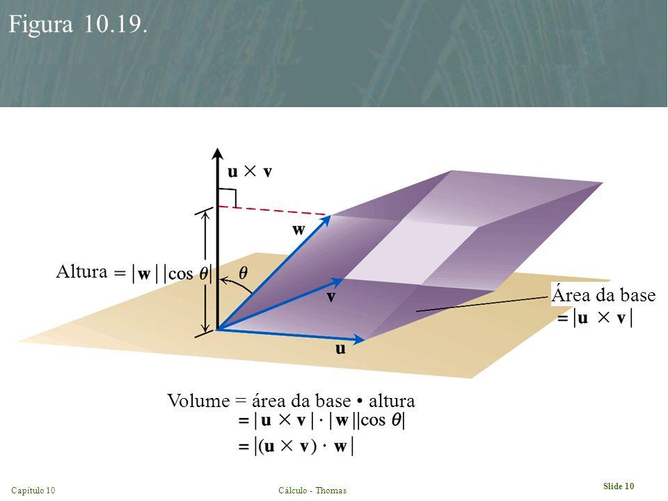 Slide 10 Capítulo 10Cálculo - Thomas Figura 10.19. Altura Volume = área da base altura Área da base