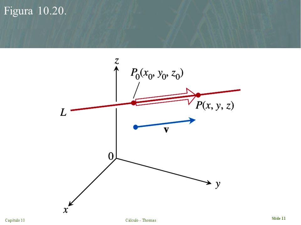 Slide 11 Capítulo 10Cálculo - Thomas Figura 10.20.