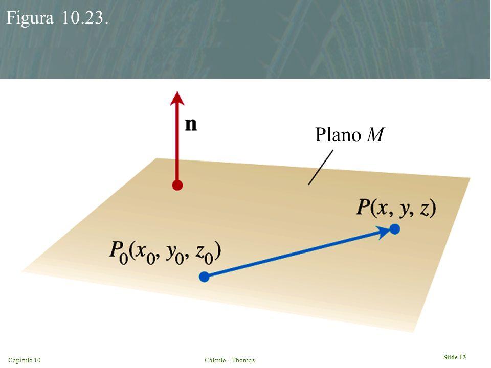 Slide 13 Capítulo 10Cálculo - Thomas Figura 10.23. Plano M