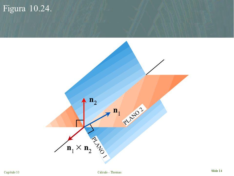 Slide 14 Capítulo 10Cálculo - Thomas Figura 10.24. PLANO 1 PLANO 2