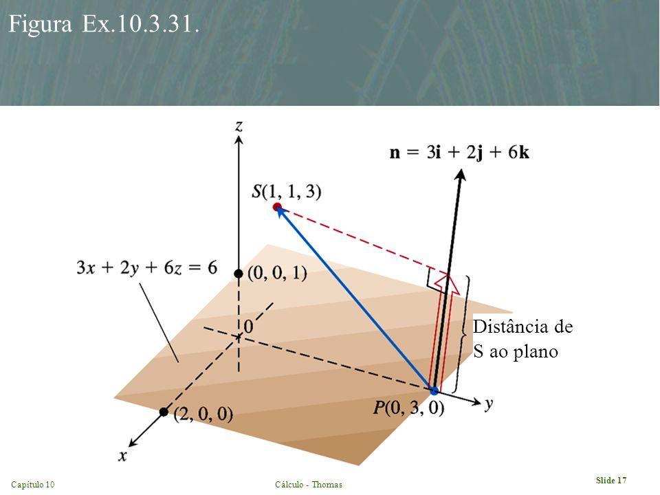 Slide 17 Capítulo 10Cálculo - Thomas Figura Ex.10.3.31. Distância de S ao plano