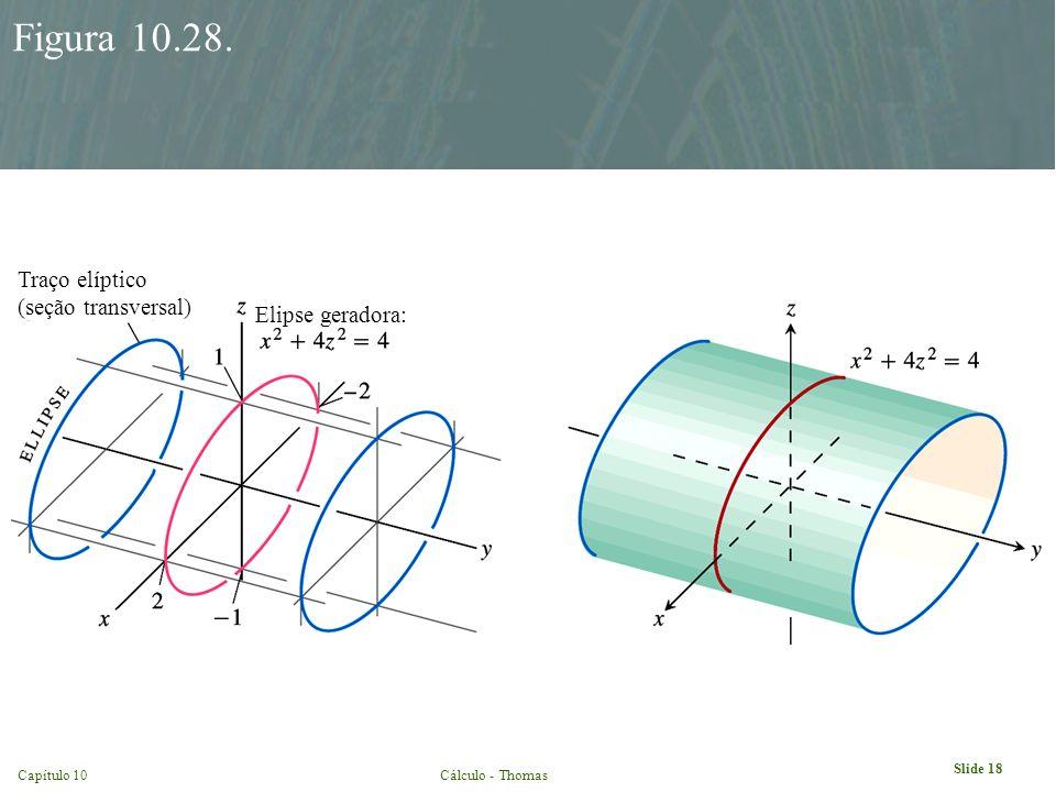 Slide 18 Capítulo 10Cálculo - Thomas Figura 10.28. Traço elíptico (seção transversal) Elipse geradora: