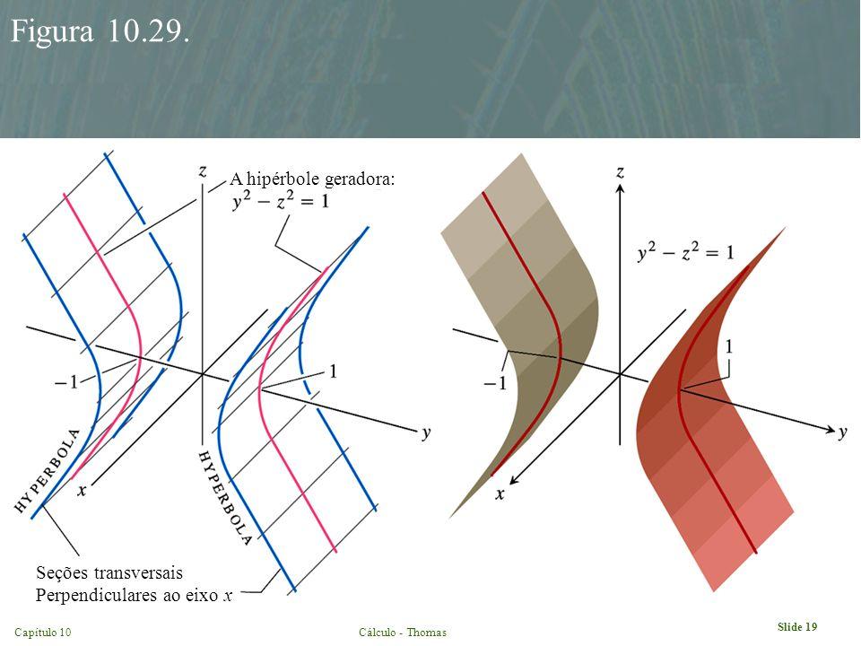Slide 19 Capítulo 10Cálculo - Thomas Figura 10.29. A hipérbole geradora: Seções transversais Perpendiculares ao eixo x